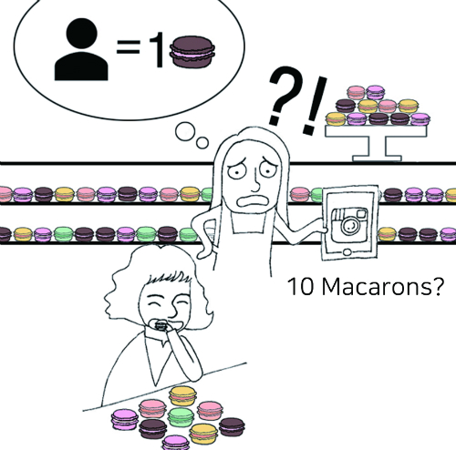 Is It Abnormal to Eat Ten Macaroons at Once?